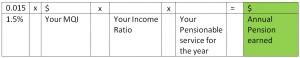 pensionformular
